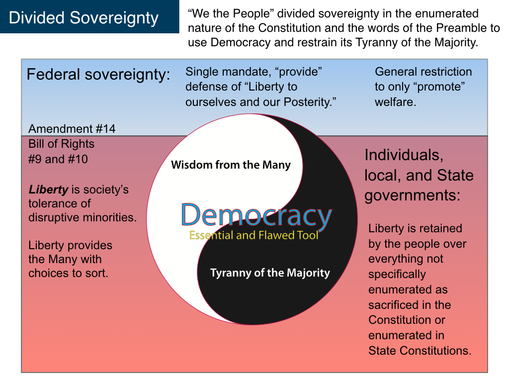 democracy vs absolutism Compare democracy vs absolute monarchy characteristics, their definition , their merits and demerits.