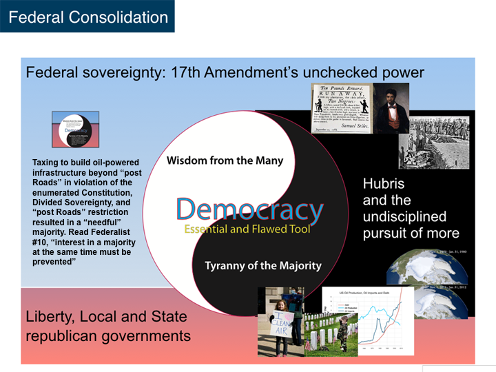constitutionalism the tyranny of the majority Tyranny of the majority: madison and the other framers wrote the constitution in part as an attempt to resolve the majority tyranny issues that existed under the articles government-thus, according to madison, the.